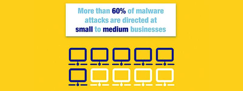 cybercrimeeffects