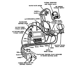 Classic Ford Mustang Vacuum Systems: Parts for 1965 1966