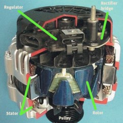 Basic Car Alternator Wiring Diagram Motor Starter What Is An And Does It Do? Design Function Of Automobile ...