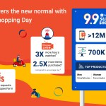 Shopee powers the New Normal with 9.9 Super Shopping Day, with over 12 Million items sold on the first hour