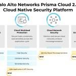 Palo Alto Networks announces Prisma Cloud 2.0, the industry's only comprehensive Cloud Native Security Platform