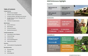Holcim Philippines counts sustainability achievements in first Integrated Annual Report