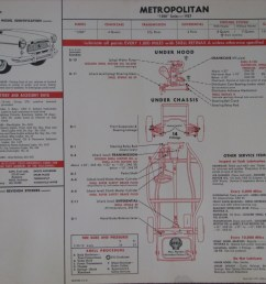 wiring diagram for 1950 nash wiring libraryservice literature 2 1957 dodge wiring diagram 1957 nash metropolitan [ 1500 x 1378 Pixel ]