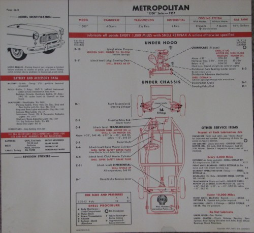 small resolution of wiring diagram for 1950 nash wiring libraryservice literature 2 1957 dodge wiring diagram 1957 nash metropolitan