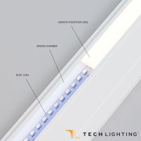 Unilume LED Direct Wire Undercabinet Light | Tech Lighting ...