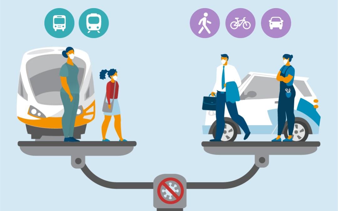 Corona Vergleichsstudie: Infektionsrisiko in Bussen & Bahnen nicht höher als zu Fuß
