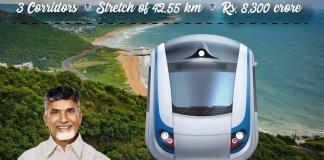 Vizag Metro Rail
