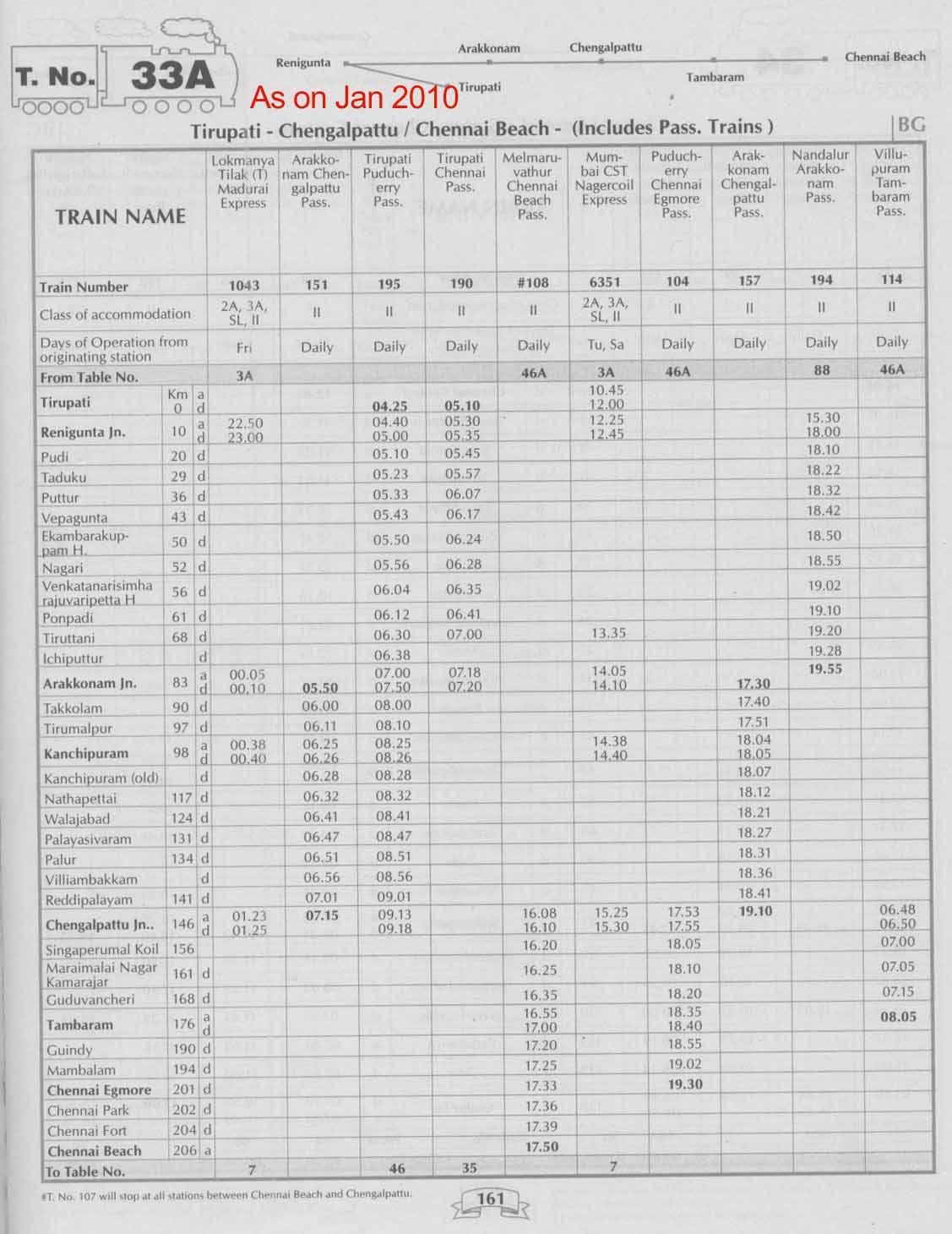 CHENGALPATTU TO BEACH LOCAL TRAIN TIMINGS PDF DOWNLOAD