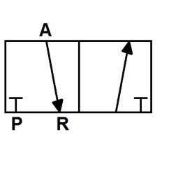 2 Way Vs 3 Valve 2001 Chevy Tahoe Radio Wiring Diagram All About Valves 4 Position