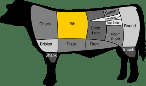 Prime Rib Steak Mettsalat