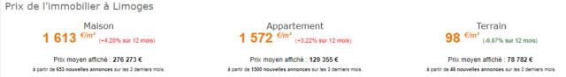 Limoges m² informations castorus