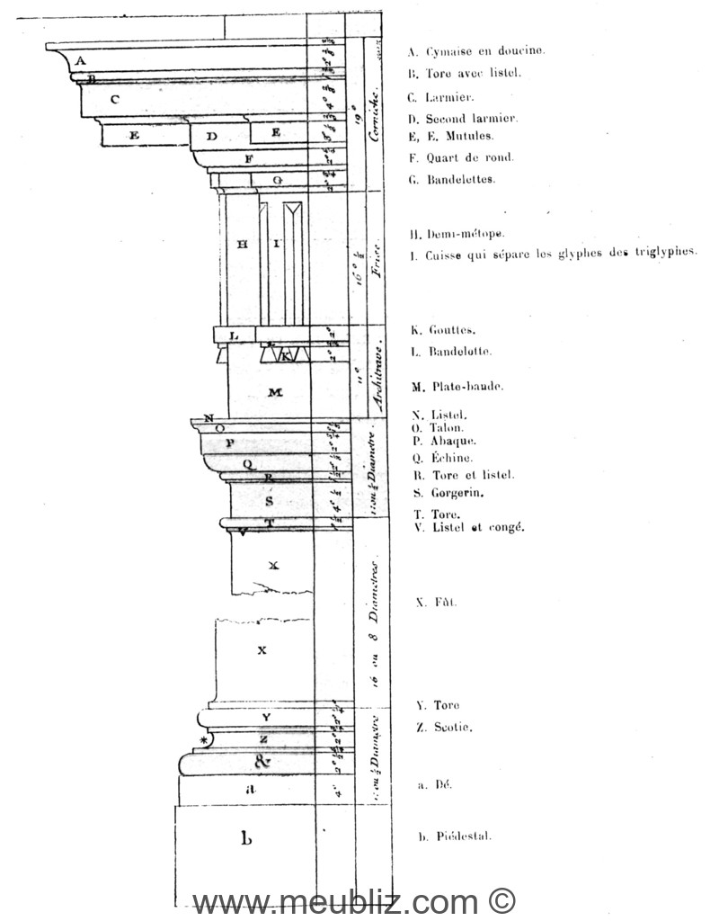 Severe Definition In Art Auto Electrical Wiring Diagram Kobelco Sk0 Related With