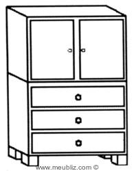 les differents types de meubles les