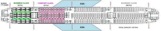 Mapa de assentos do Boeing 777 ER da Turkish Airlines