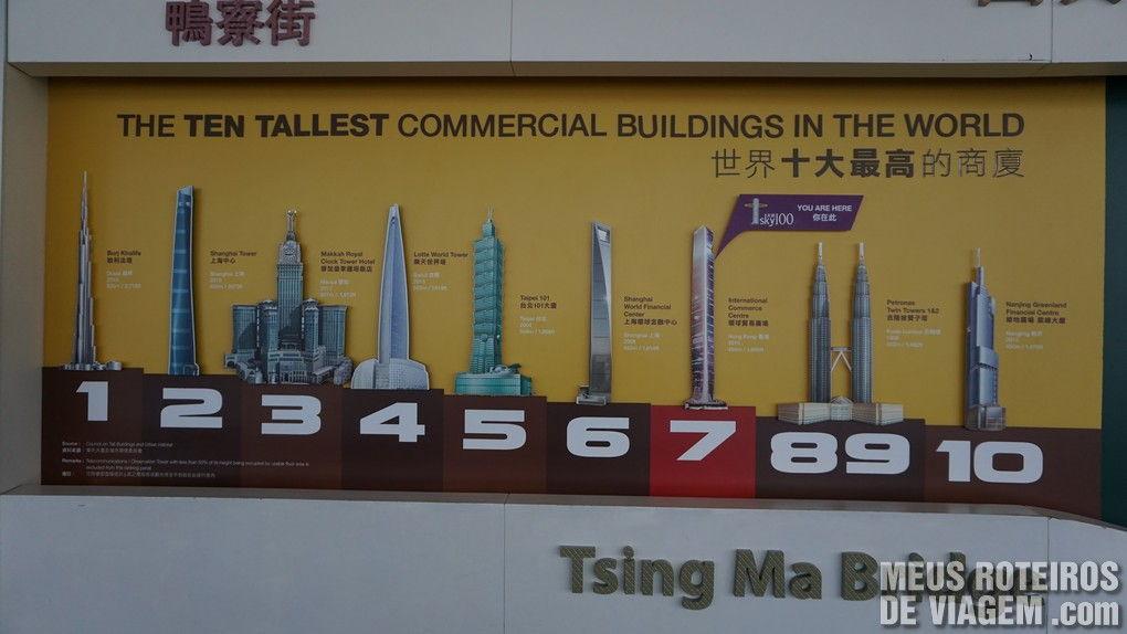 Comparação com os maiores edifícios do mundo