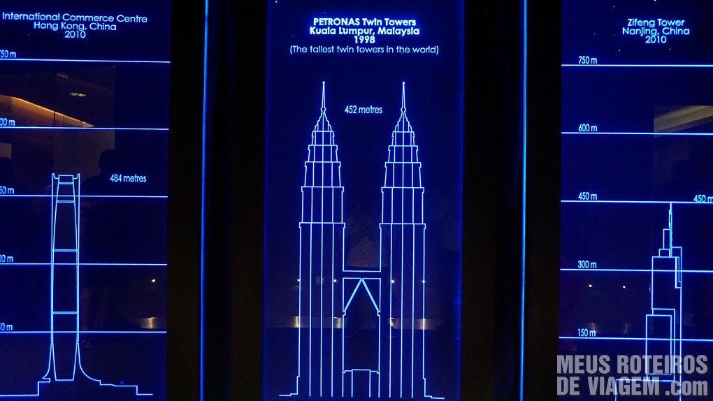 Visita às Petronas Towers - Kuala Lumpur, Malásia