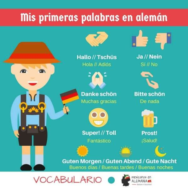 primeras palabras en aleman.