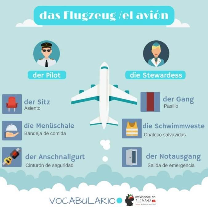 vocabulario en alemán - el viaje avion