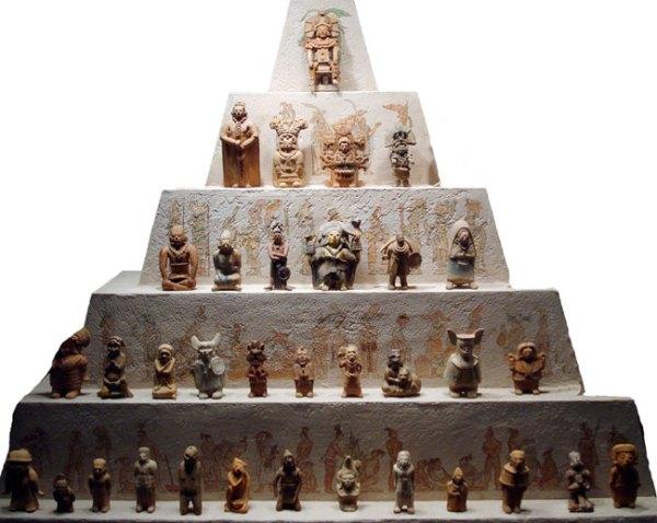Ancient aztecs by Emilio dionne ThingLink