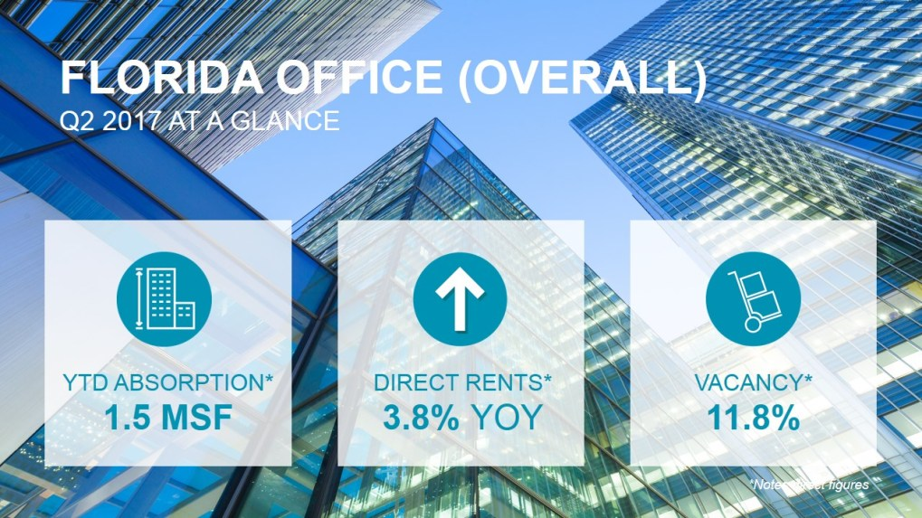 Q2 2017 Florida Overall Office Stats At A Glance