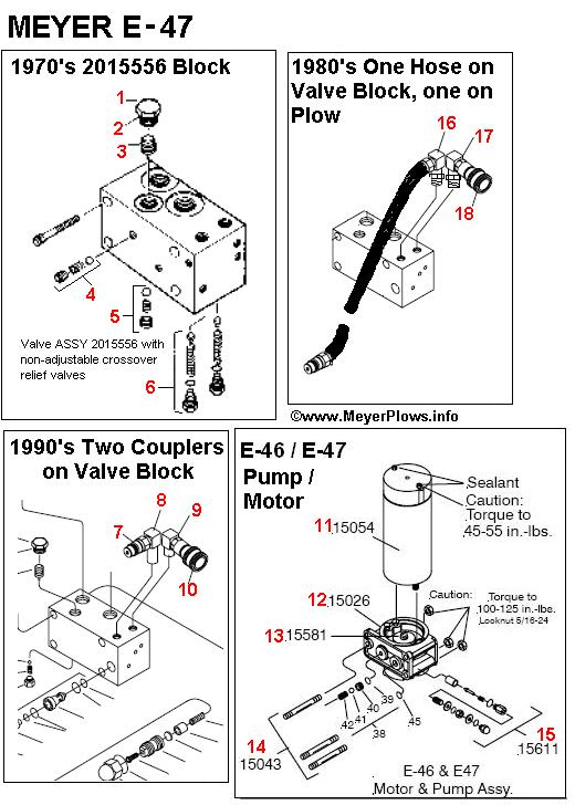 meyer plow control wiring diagram troubleshooting bmw e36