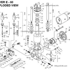 Meyer Plow Controller Wiring Diagram Chin Muscles Smith Great Installation Of Meyers E 60 Control Schematic 41 Switch Western