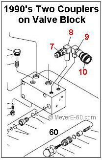 E60 Meyers Pump Wiring Diagram Meyere 60 Com Meyer E 60 Quik Lift Plow Pump Exploded