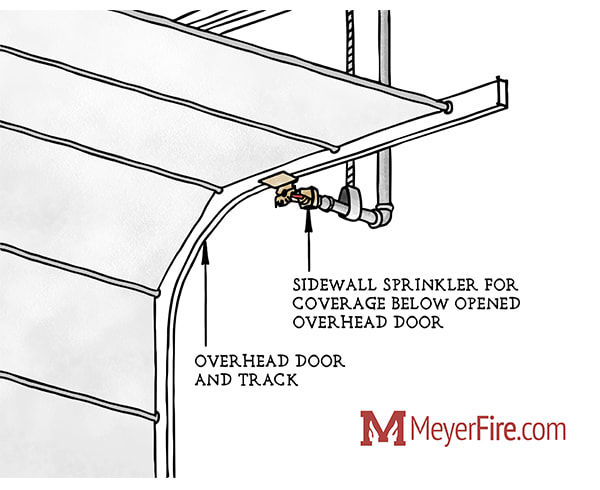 Fire Sprinklers and Overhead Doors: A Love Story