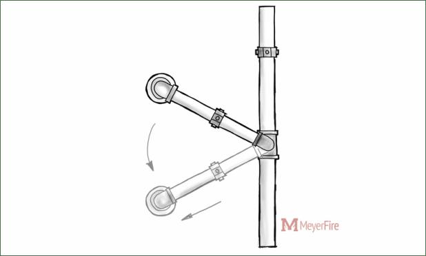 Advantages of Return Bends in Fire Sprinkler Systems