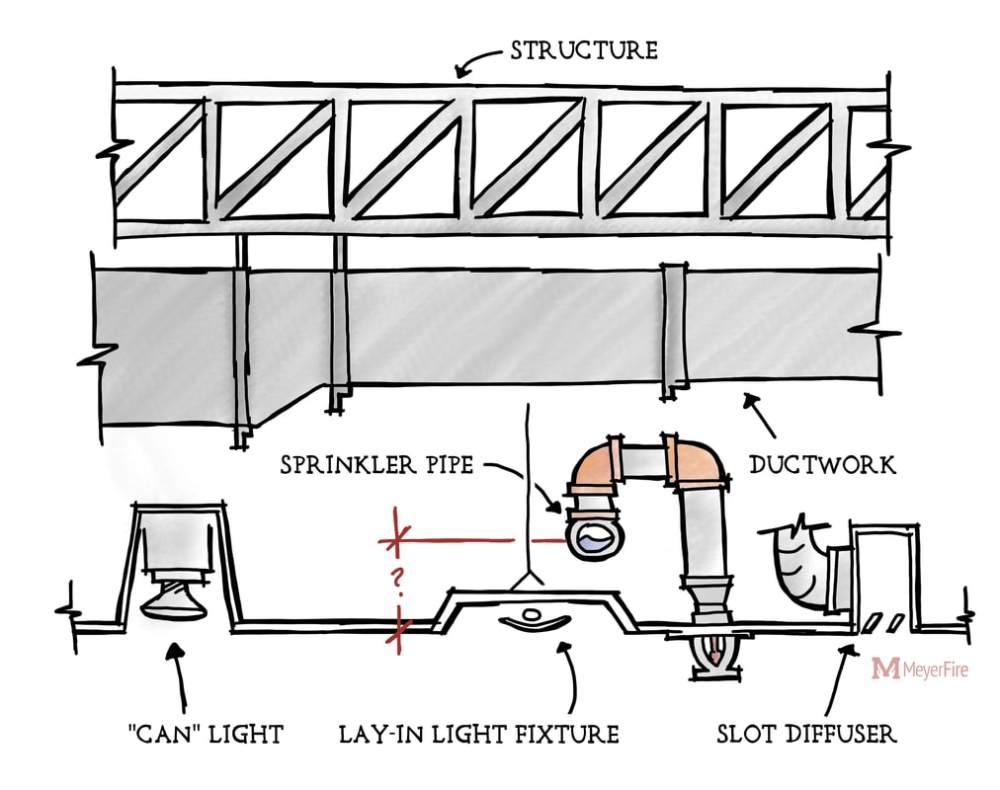 medium resolution of sprinkler pipe coordination