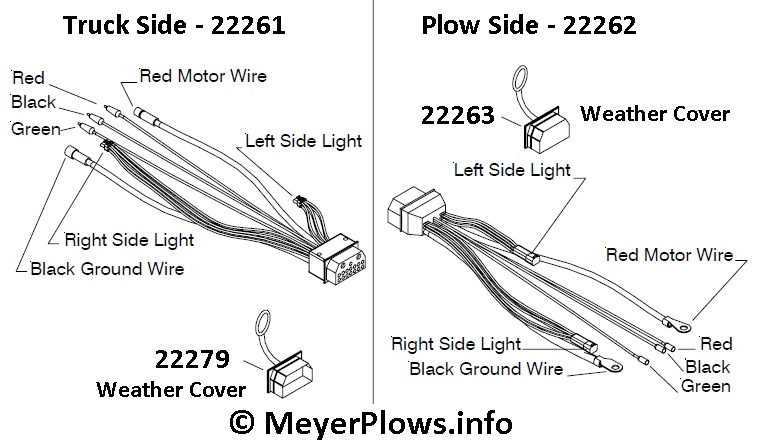 Meyers Light Kit Wiring Diagram : 31 Wiring Diagram Images