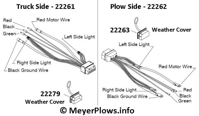 meyerplows  meyer plow wiring identification information