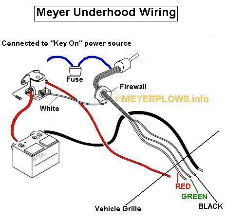 MeyerPlows Info Meyer Slik Stik Wiring Diagram