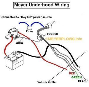 MeyerPlowsinfo  Meyer Slik Stik Wiring Diagram