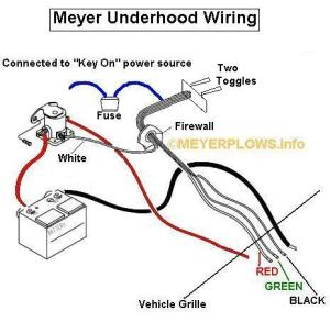 Meyer Plow Toggle Switch Control Package E47 E57 E60 | eBay