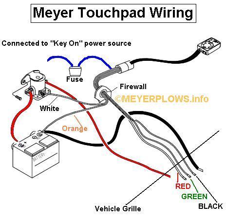 meyerplows  meyer touchpad wiring diagram