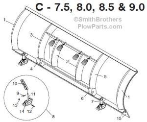 Meyer Snow Plow Moldboard Parts  Meyer ST, Meyer TM