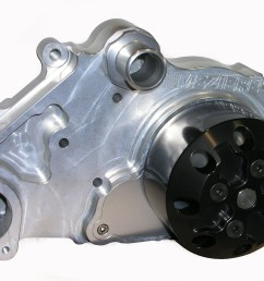 mechanical pump gm lsx high flow std rotation [ 2376 x 1556 Pixel ]