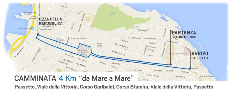 camminata da mare a mare Ancona