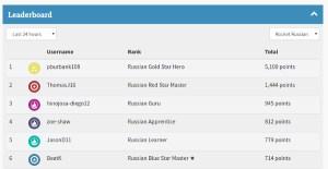 Rocket Russian Leaderboard