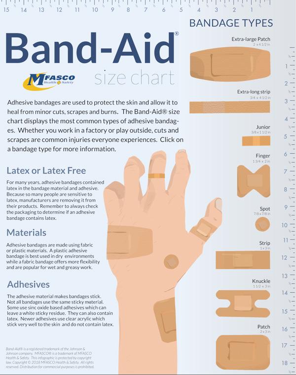 bandaid size chart