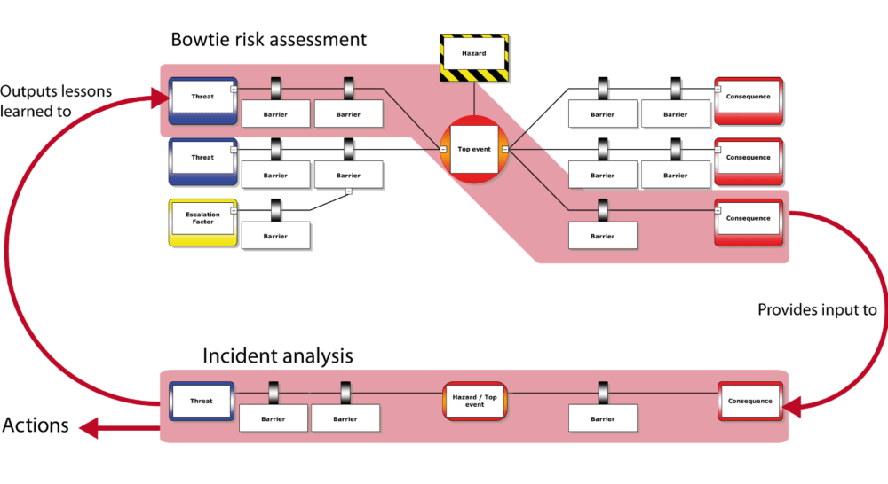 medium resolution of mfcforensic software for incident analysis and investigation support