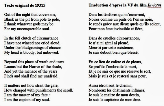 Poème Invictus