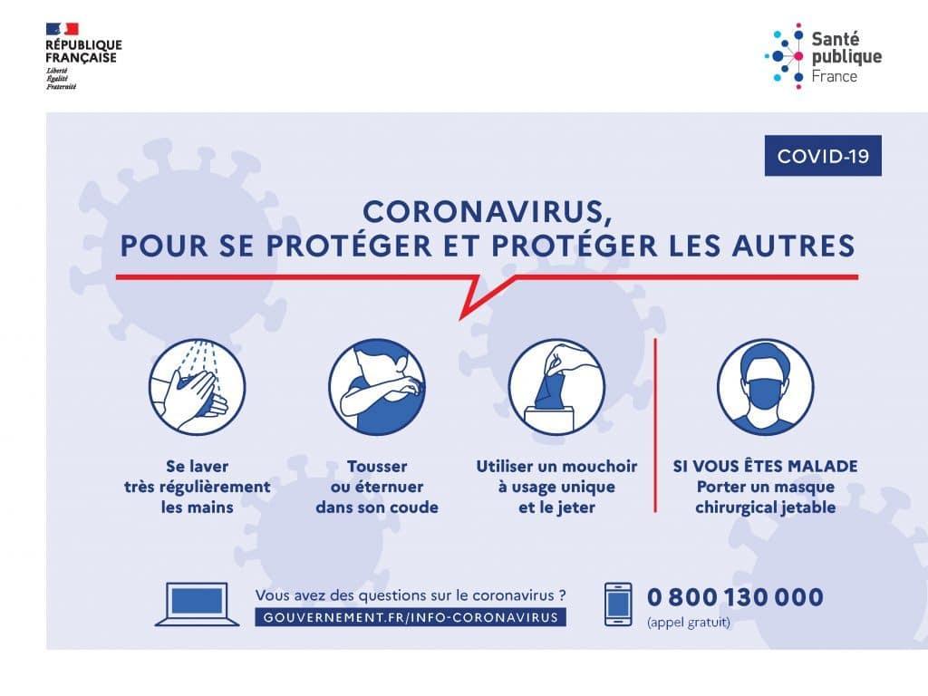 Coronavirus se protéger santé publique