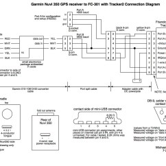 Garmin Usb Power Cable Wiring Diagram Iveco Daily Radio Schematics And Connection Diagrams