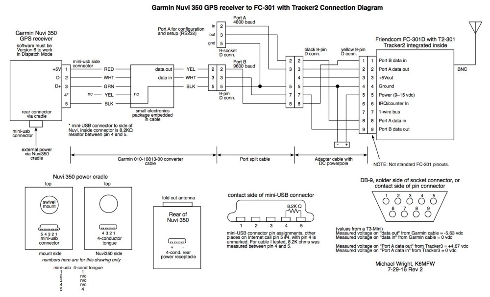medium resolution of garmin mini usb wiring diagram wiring diagram centremini usb schematic wiring librarygarmin mini usb wiring diagram