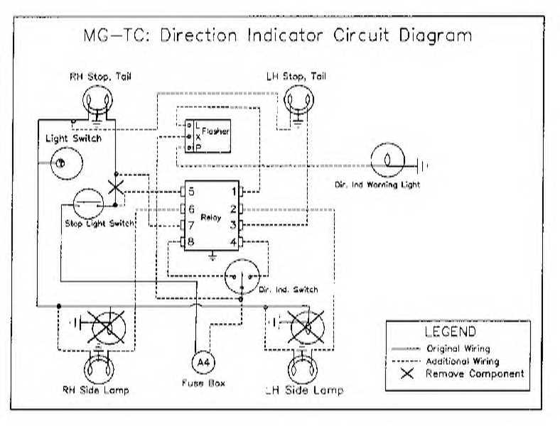 mg tc wiring diagram corn plant members car gallery