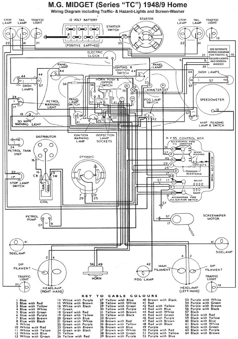 Mg Tc Wiring Diagram AC Wiring Diagram • Mifinder.co