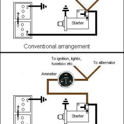 Alternator Wiring Diagram Internal Regulator Dodge Neon Ignition Electrical System Slight Charge Or Conversely An Overcharging Fault Could Gradually Be Raising Voltage Higher And But Still Not Showing Excessive Current