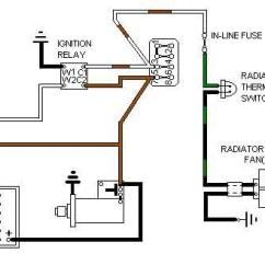 Car Wiring Diagrams Uk Liftmaster Garagentor Ffner Radiator Diagram 19 Stromoeko De Electric Cooling Fan Schematics Rh Mgb Stuff Org Engine